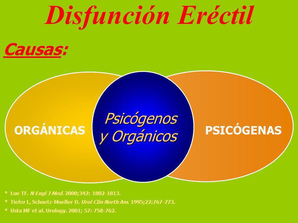 Disfunción Eréctil * Lue TF.N Engl J Med. 2000;342: 1802-1813.