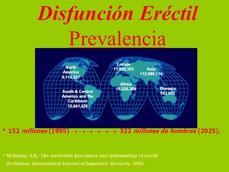 Diagnóstico * Eco-Doppler de Pene * Test Farmacológico Disfunción Eréctil * Guidelines European Association of Urology.