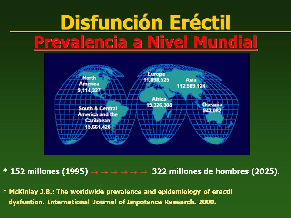 Disfunción Eréctil Prevalencia a Nivel Mundial * 152 millones (1995) 322 millones de hombres (2025). * McKinlay J.B.: The worldwide prevalence and epi