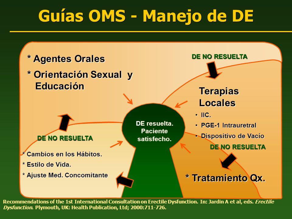 Guías OMS - Manejo de DE Recommendations of the 1st International Consultation on Erectile Dysfunction. In: Jardin A et al, eds. Erectile Dysfunction.