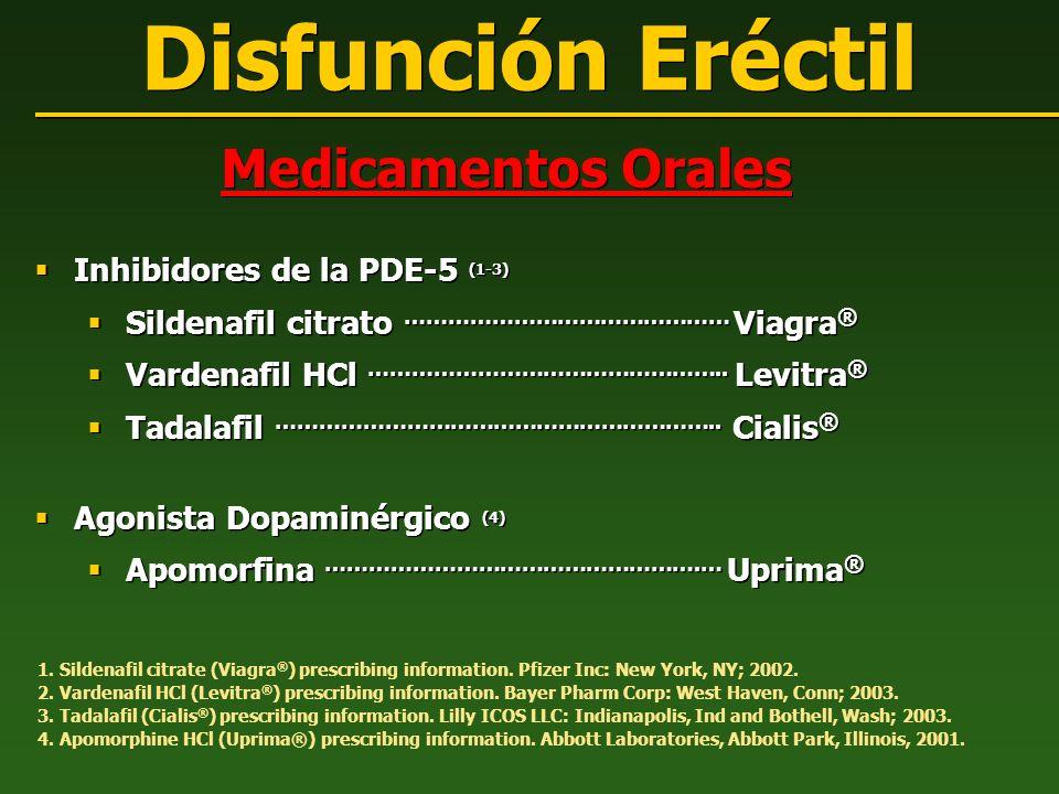 Disfunción Eréctil Medicamentos Orales Inhibidores de la PDE-5 (1-3) Sildenafil citrato ……………………………………… Viagra ® Vardenafil HCl ………………………………………….. Lev