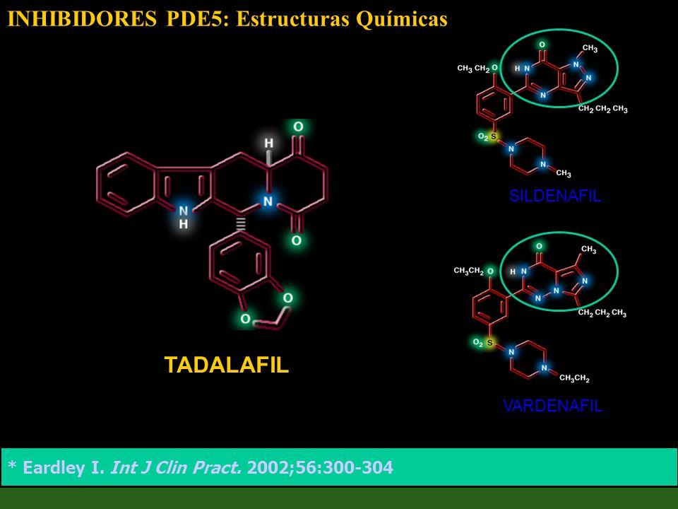INHIBIDORES PDE5: Estructuras Químicas SILDENAFIL VARDENAFIL TADALAFIL * Eardley I. Int J Clin Pract. 2002;56:300-304