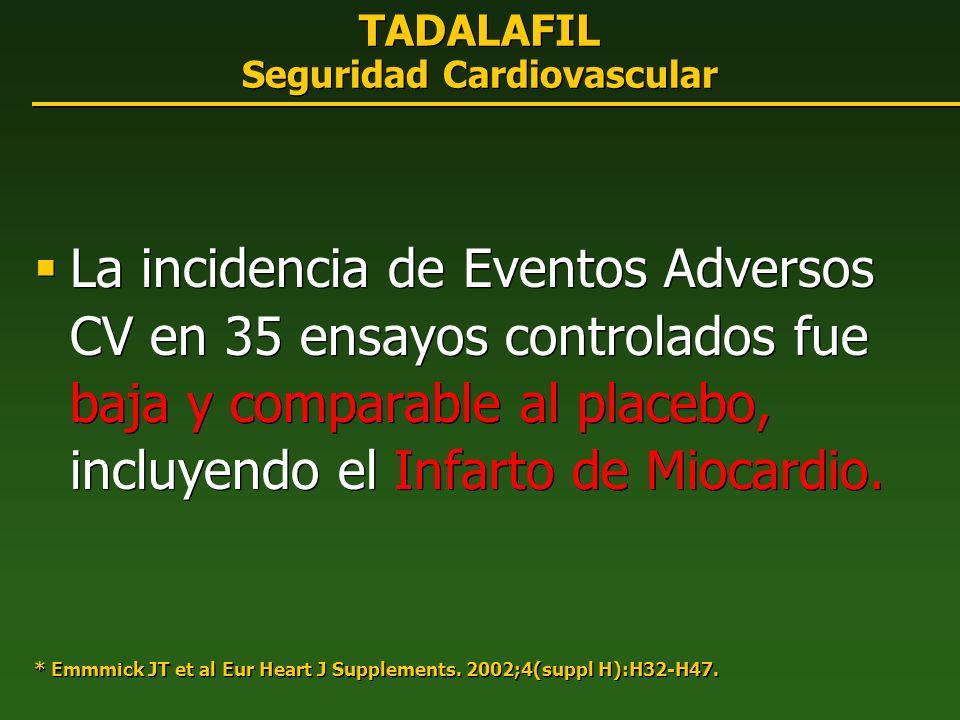 TADALAFIL Seguridad Cardiovascular La incidencia de Eventos Adversos CV en 35 ensayos controlados fue baja y comparable al placebo, incluyendo el Infa