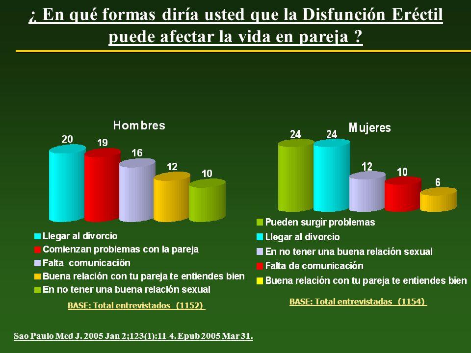 EFICACIA DE TADALAFIL (SEP 3) >s y <s 65 años edad * P<0.001 vs.