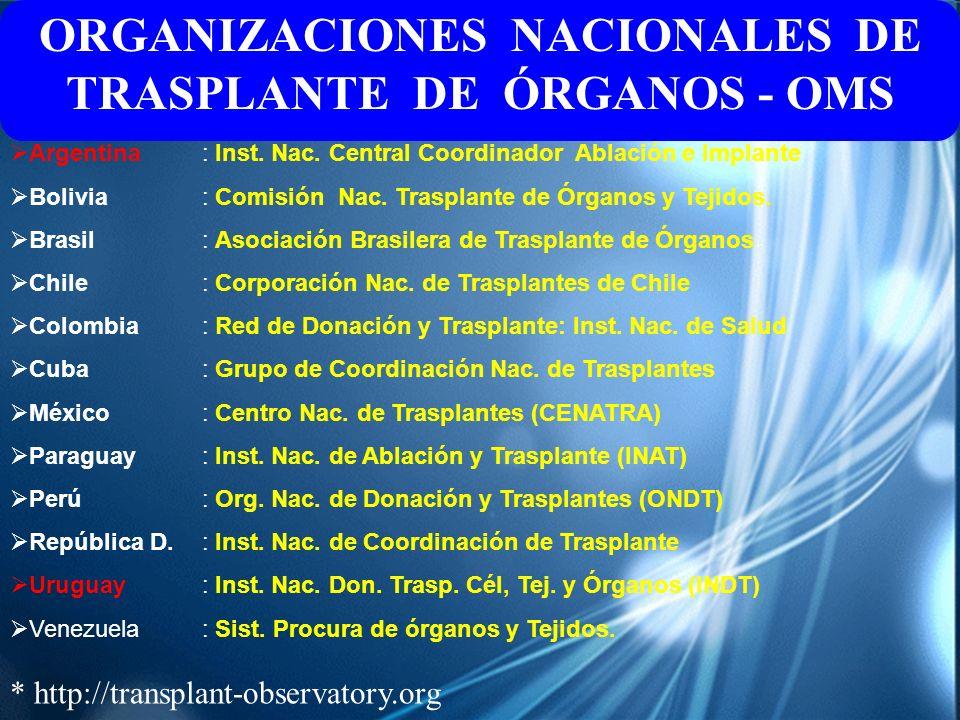 ORGANIZACIONES NACIONALES DE TRASPLANTE DE ÓRGANOS - OMS Argentina: Inst. Nac. Central Coordinador Ablación e Implante Bolivia: Comisión Nac. Trasplan