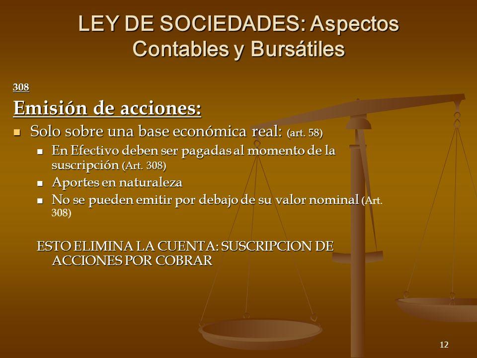 12 LEY DE SOCIEDADES: Aspectos Contables y Bursátiles 308 Emisión de acciones: Solo sobre una base económica real: (art.