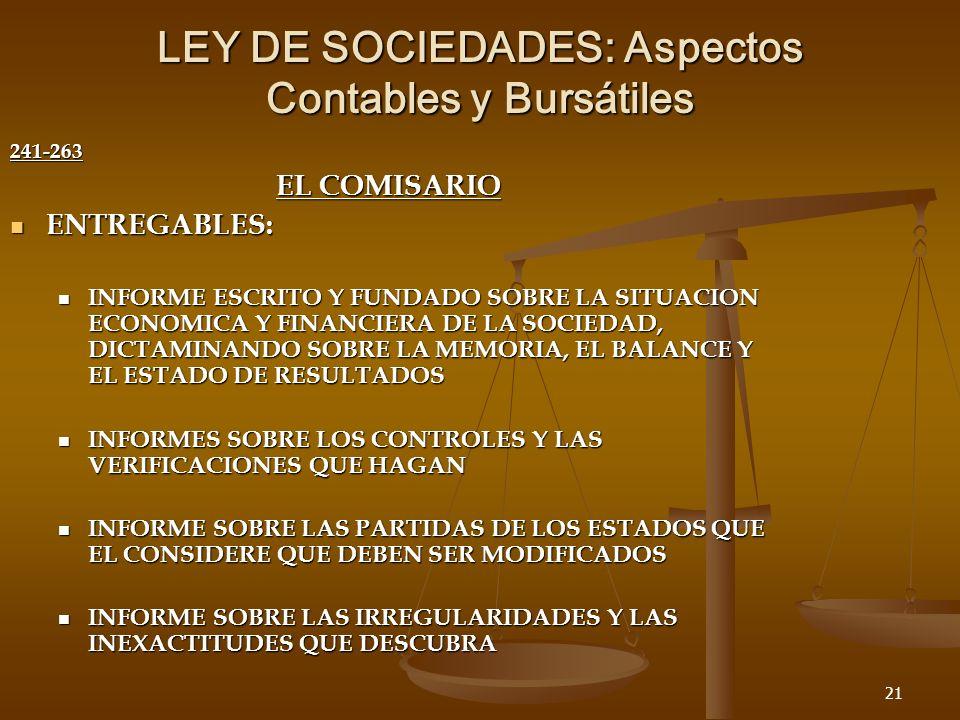 21 LEY DE SOCIEDADES: Aspectos Contables y Bursátiles 241-263 EL COMISARIO ENTREGABLES: ENTREGABLES: INFORME ESCRITO Y FUNDADO SOBRE LA SITUACION ECONOMICA Y FINANCIERA DE LA SOCIEDAD, DICTAMINANDO SOBRE LA MEMORIA, EL BALANCE Y EL ESTADO DE RESULTADOS INFORME ESCRITO Y FUNDADO SOBRE LA SITUACION ECONOMICA Y FINANCIERA DE LA SOCIEDAD, DICTAMINANDO SOBRE LA MEMORIA, EL BALANCE Y EL ESTADO DE RESULTADOS INFORMES SOBRE LOS CONTROLES Y LAS VERIFICACIONES QUE HAGAN INFORMES SOBRE LOS CONTROLES Y LAS VERIFICACIONES QUE HAGAN INFORME SOBRE LAS PARTIDAS DE LOS ESTADOS QUE EL CONSIDERE QUE DEBEN SER MODIFICADOS INFORME SOBRE LAS PARTIDAS DE LOS ESTADOS QUE EL CONSIDERE QUE DEBEN SER MODIFICADOS INFORME SOBRE LAS IRREGULARIDADES Y LAS INEXACTITUDES QUE DESCUBRA INFORME SOBRE LAS IRREGULARIDADES Y LAS INEXACTITUDES QUE DESCUBRA