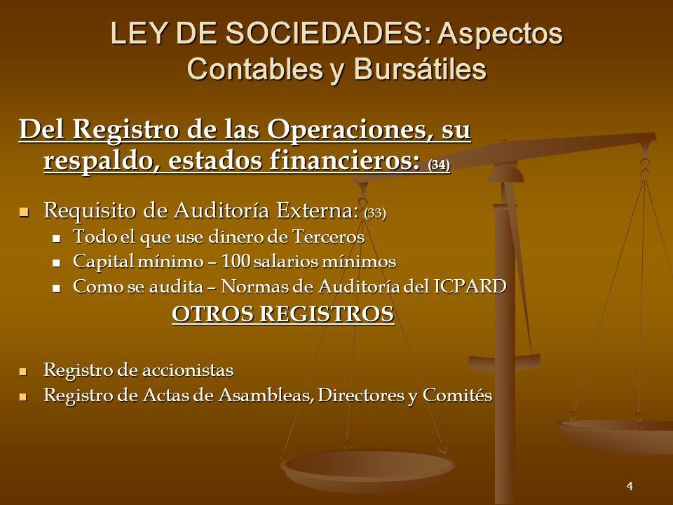 25 LEY DE SOCIEDADES: Aspectos Contables y Bursátiles 241-263 EL COMISARIO RESPONSABILIDAD CIVIL DEL COMISARIO (258): POR SUS FALTAS Y NEGLIGENCIAS EN EL EJERCICIO DE SUS FUNCIONES SI CONOCEN INFRACCIONES DE LOS ADMINISTRADORES Y NO LAS REVELEN EN SU INFORME A LA ASAMBLEA GENERAL PRESCRIBEN A LOS 3 AÑOS A MNEOS QUE HAYA SIDO DISIMULADO (259) RECUSACION (261): DECIMA PARTE DE LOS ACCIONISTAS LA SUPER DE VALORES