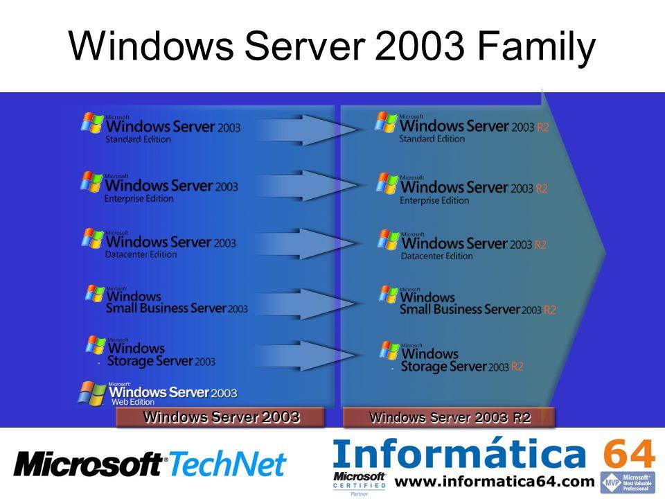Windows Server 2003 Windows Server 2003 Family Windows Server 2003 R2