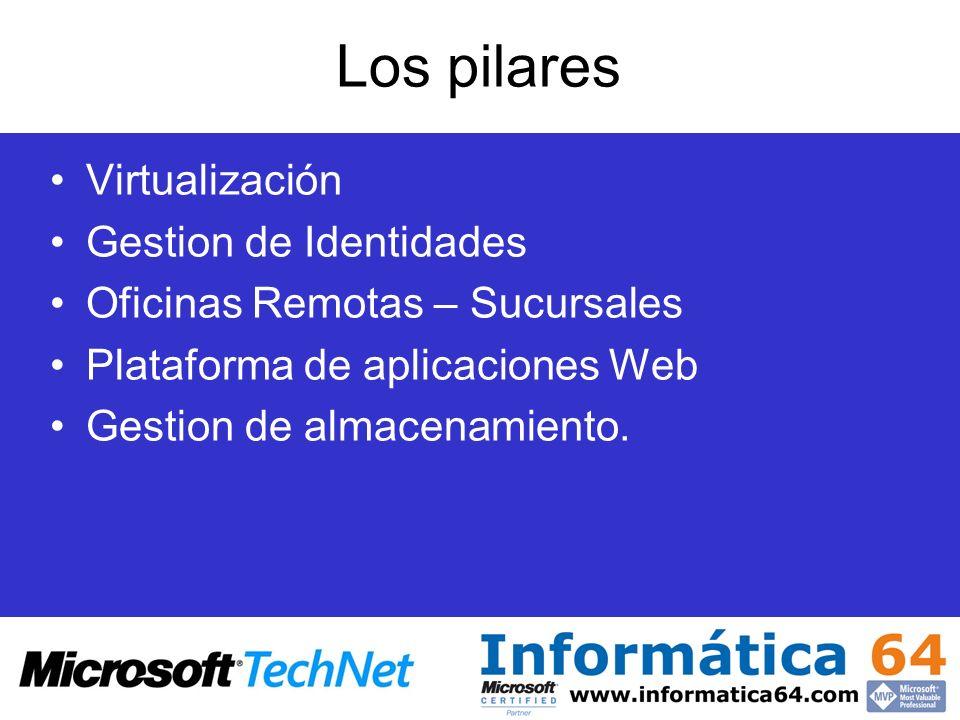 Los pilares Virtualización Gestion de Identidades Oficinas Remotas – Sucursales Plataforma de aplicaciones Web Gestion de almacenamiento.