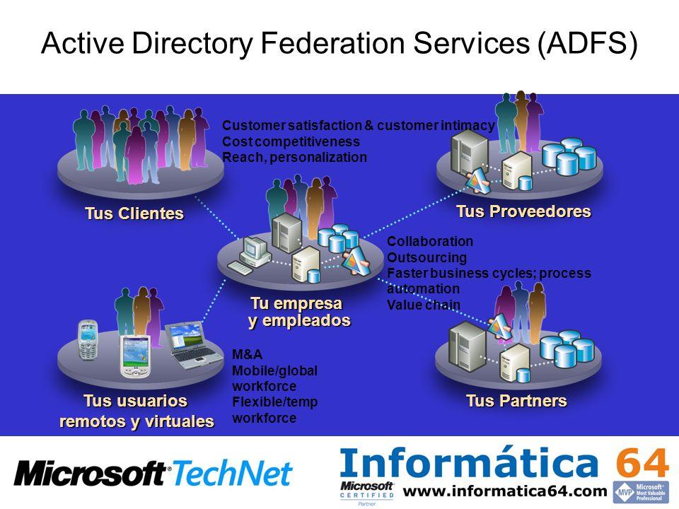 Tu empresa y empleados Tus Proveedores Tus Partners Tus usuarios remotos y virtuales Tus Clientes Customer satisfaction & customer intimacy Cost compe