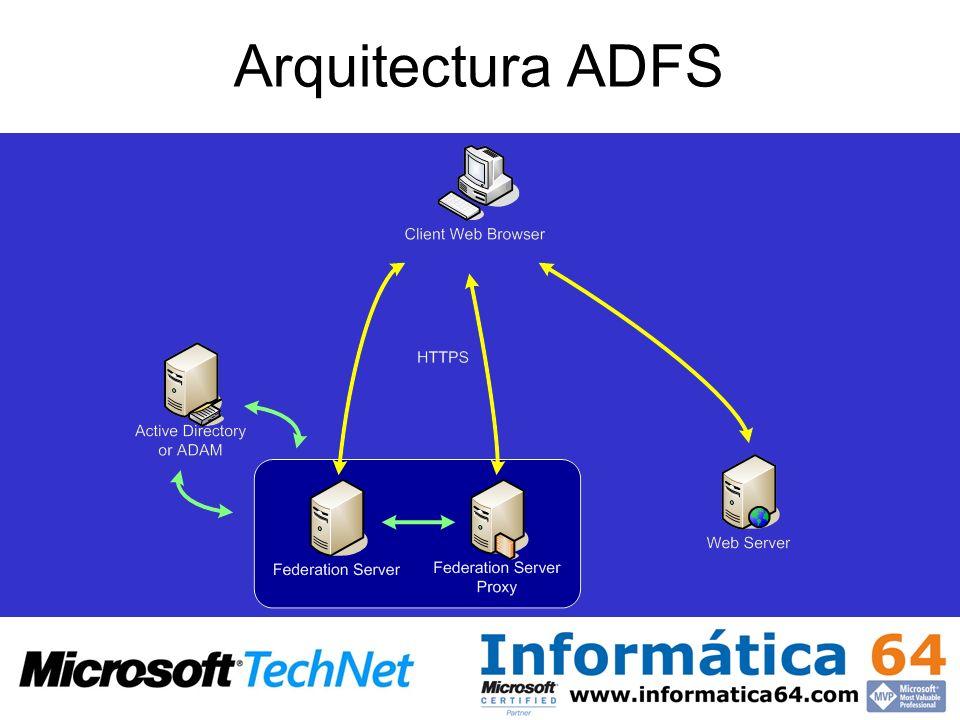 Arquitectura ADFS