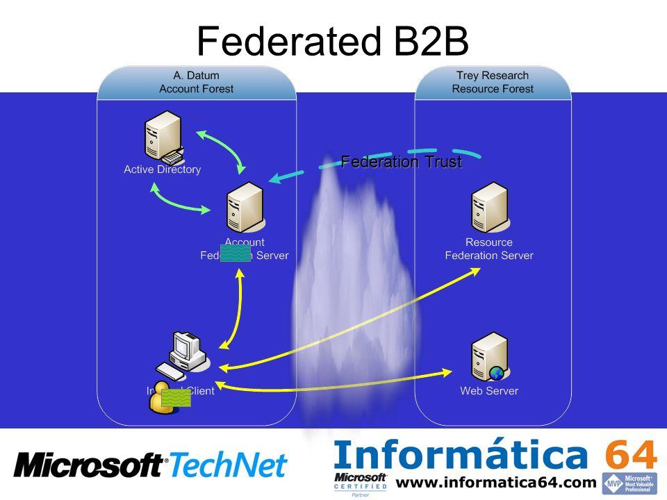 Federated B2B Federation Trust
