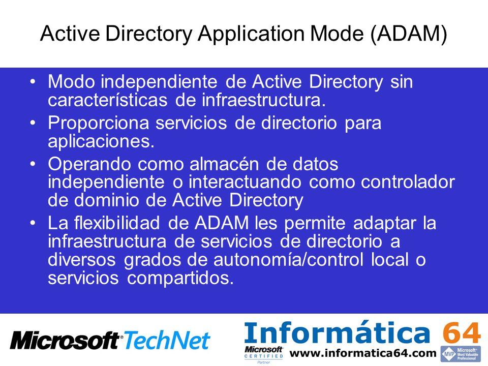 Modo independiente de Active Directory sin características de infraestructura. Proporciona servicios de directorio para aplicaciones. Operando como al