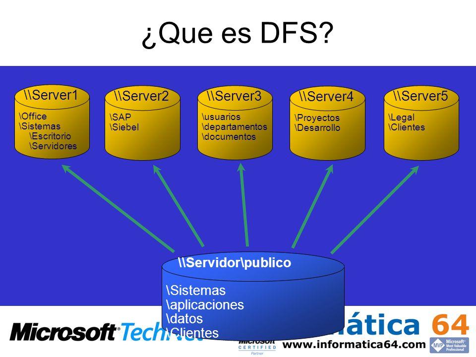 ¿Que es DFS? \Office \Sistemas \Escritorio \Servidores \\Server1 \SAP \Siebel \\Server2 \usuarios \departamentos \documentos \\Server3 \Proyectos \Des