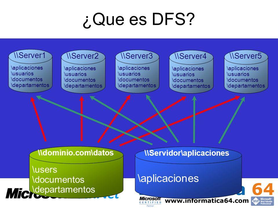 ¿Que es DFS? \aplicaciones \usuarios \documentos \departamentos \\Server1 \aplicaciones \usuarios \documentos \departamentos \\Server2 \aplicaciones \