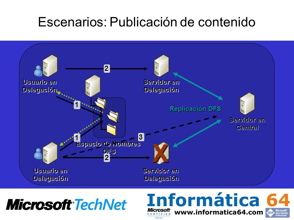 Escenarios: Publicación de contenido Usuario en Delegación Delegación Servidor en Delegación Delegación Espacio de Nombres DFS2 2 1 1 Servidor en Cent