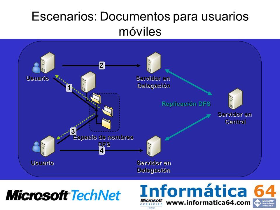 Escenarios: Documentos para usuarios móviles Usuario Servidor en Delegación Delegación Espacio de nombres DFS2 4 Usuario 1 3 Servidor en Central Repli