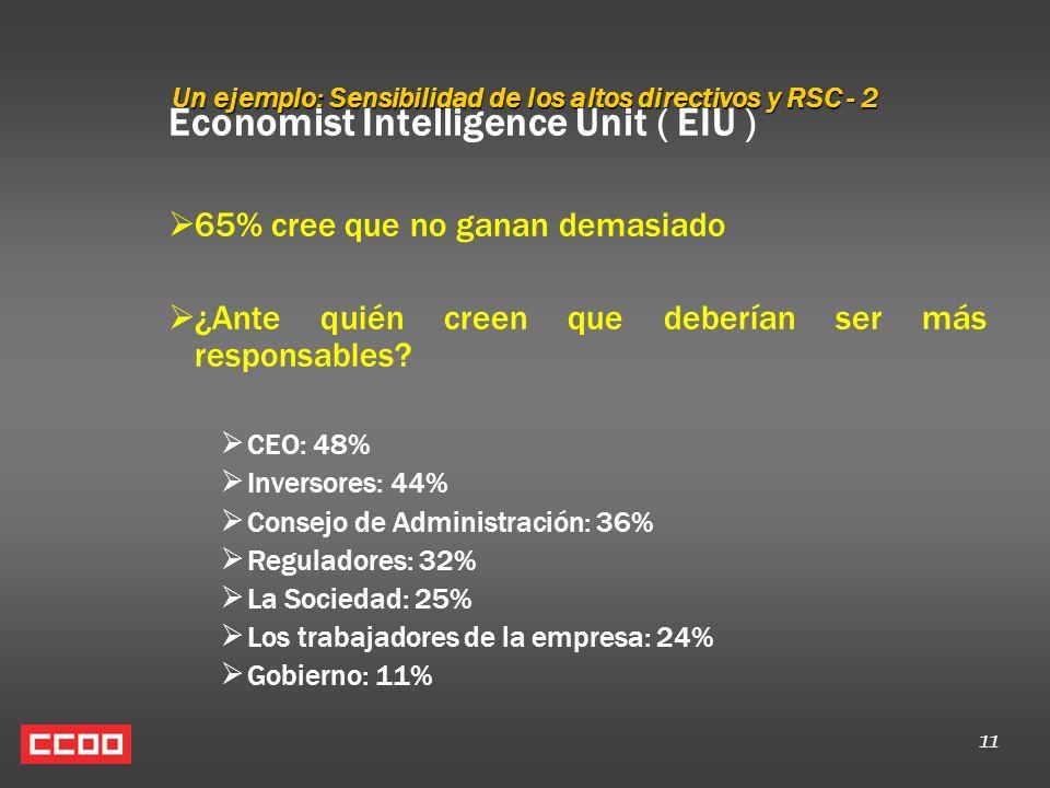 11 Un ejemplo: Sensibilidad de los altos directivos y RSC - 2 Economist Intelligence Unit ( EIU ) 65% cree que no ganan demasiado ¿Ante quién creen qu