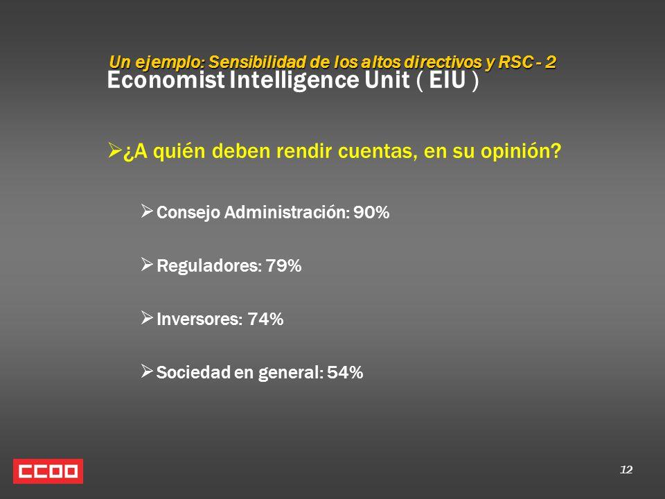 12 Un ejemplo: Sensibilidad de los altos directivos y RSC - 2 Economist Intelligence Unit ( EIU ) ¿A quién deben rendir cuentas, en su opinión? Consej