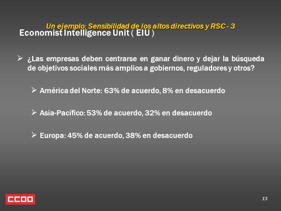 13 Un ejemplo: Sensibilidad de los altos directivos y RSC - 3 Economist Intelligence Unit ( EIU ) ¿Las empresas deben centrarse en ganar dinero y dejar la búsqueda de objetivos sociales más amplios a gobiernos, reguladores y otros.