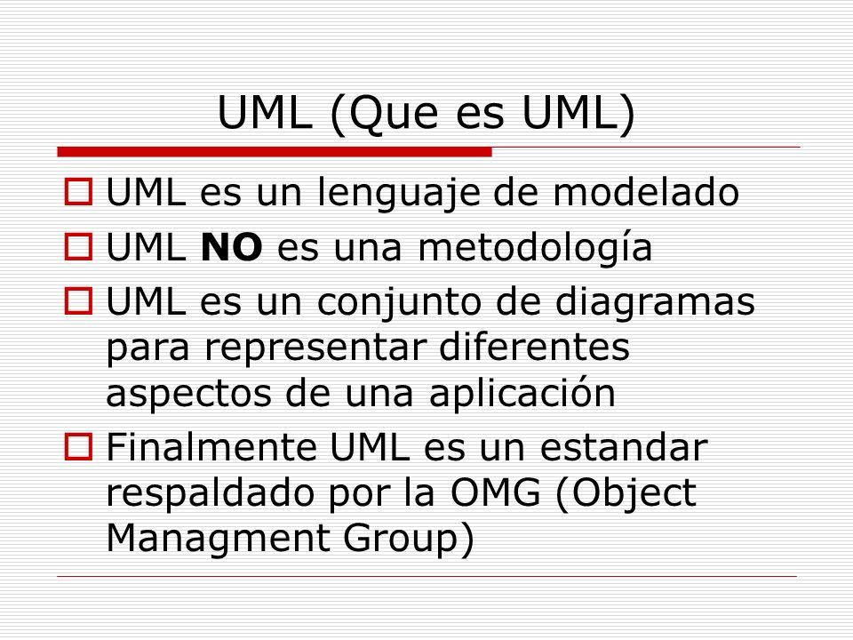 UML (Que es UML) UML es un lenguaje de modelado UML NO es una metodología UML es un conjunto de diagramas para representar diferentes aspectos de una