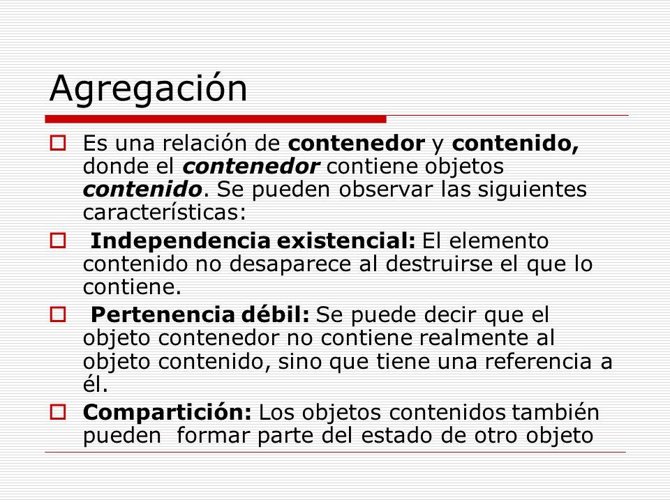 Agregación Es una relación de contenedor y contenido, donde el contenedor contiene objetos contenido. Se pueden observar las siguientes característica