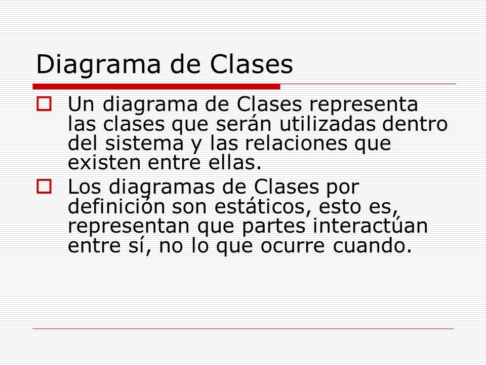 Diagrama de Clases Un diagrama de Clases representa las clases que serán utilizadas dentro del sistema y las relaciones que existen entre ellas. Los d