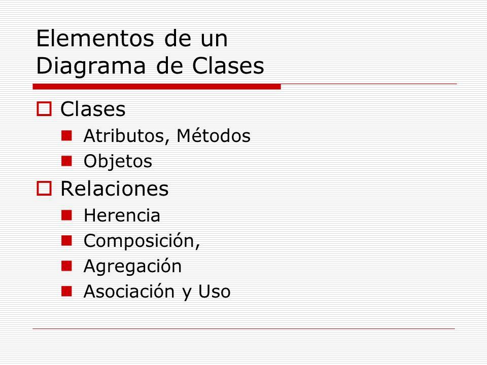 Clases Las clases describen un conjunto de objetos con propiedades y comportamientos comunes.