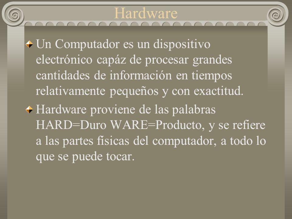 Hardware Un Computador es un dispositivo electrónico capáz de procesar grandes cantidades de información en tiempos relativamente pequeños y con exactitud.