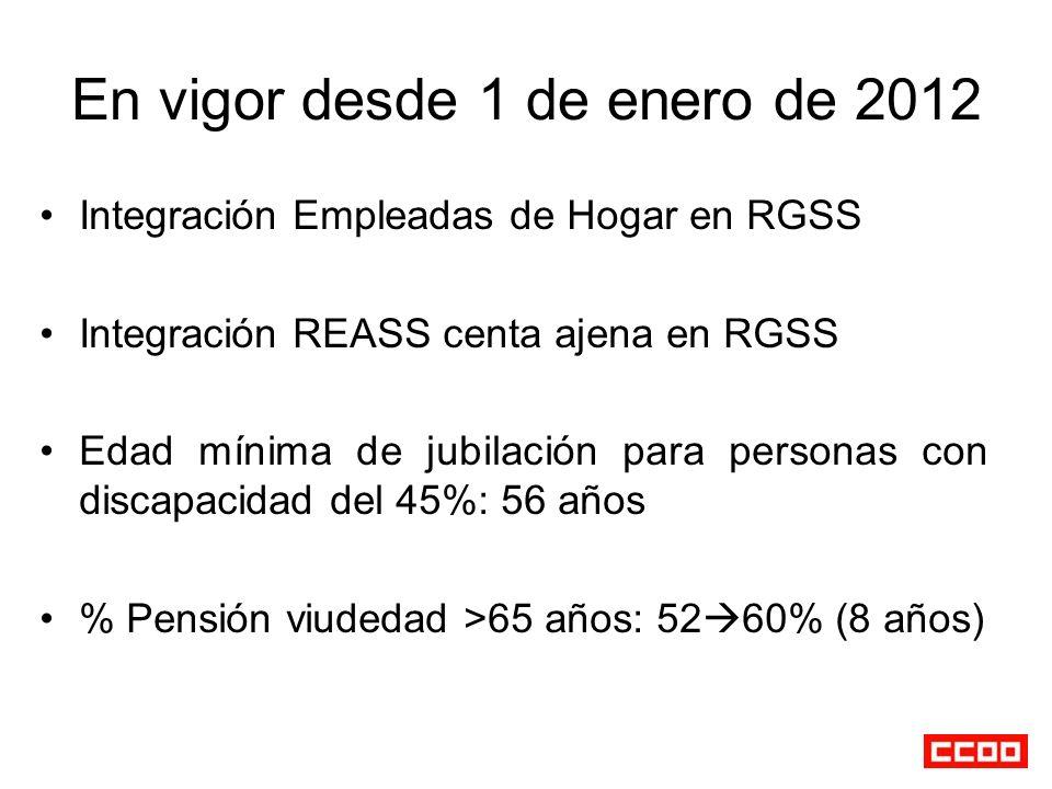 En vigor desde 1 de enero de 2012 Integración Empleadas de Hogar en RGSS Integración REASS centa ajena en RGSS Edad mínima de jubilación para personas con discapacidad del 45%: 56 años % Pensión viudedad >65 años: 52 60% (8 años)