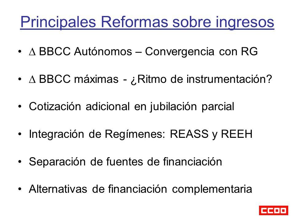 Principales Reformas sobre ingresos BBCC Autónomos – Convergencia con RG BBCC máximas - ¿Ritmo de instrumentación? Cotización adicional en jubilación