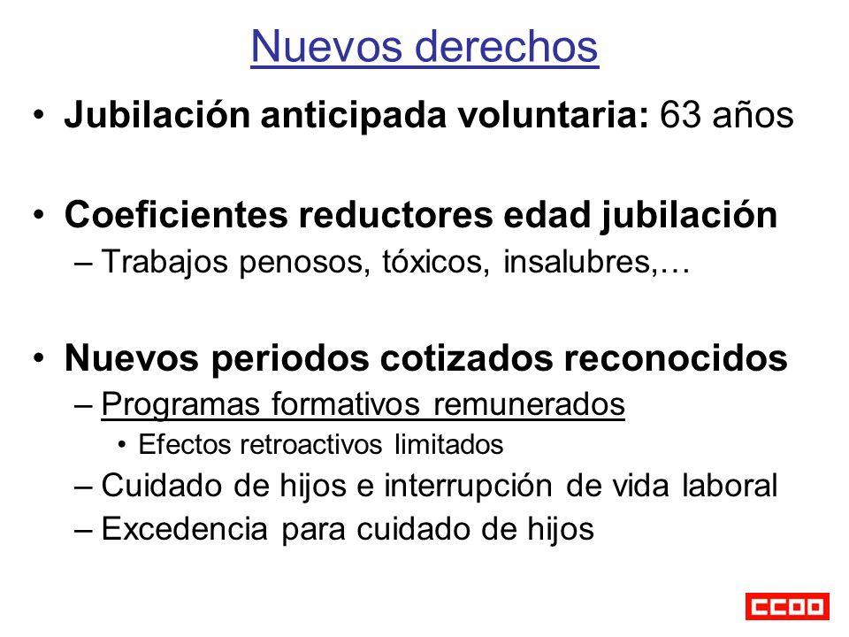 Nuevos derechos Jubilación anticipada voluntaria: 63 años Coeficientes reductores edad jubilación –Trabajos penosos, tóxicos, insalubres,… Nuevos peri