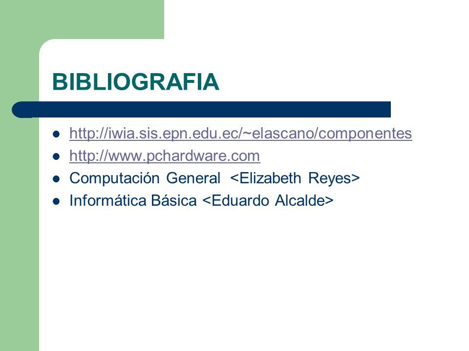 BIBLIOGRAFIA http://iwia.sis.epn.edu.ec/~elascano/componentes http://www.pchardware.com Computación General Informática Básica