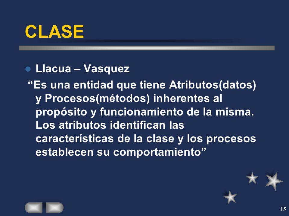 15 CLASE Llacua – Vasquez Es una entidad que tiene Atributos(datos) y Procesos(métodos) inherentes al propósito y funcionamiento de la misma. Los atri