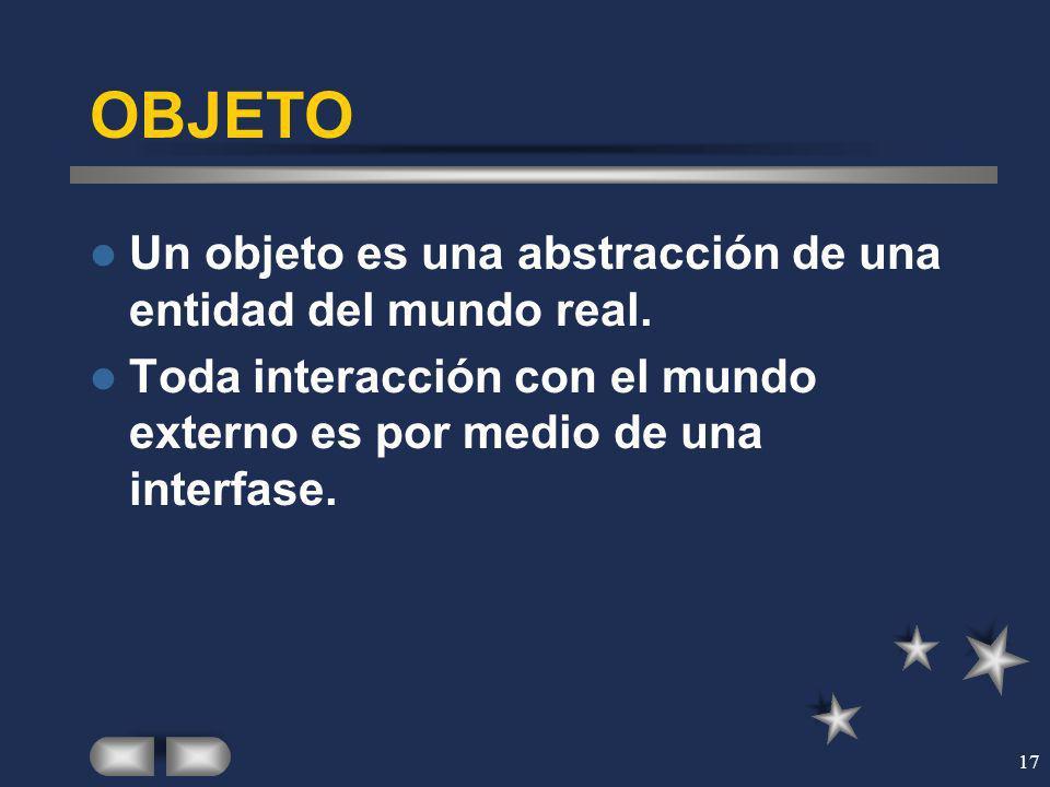 17 OBJETO Un objeto es una abstracción de una entidad del mundo real. Toda interacción con el mundo externo es por medio de una interfase.