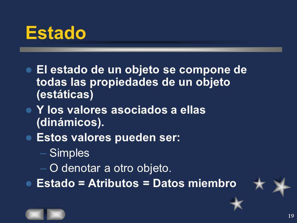 19 Estado El estado de un objeto se compone de todas las propiedades de un objeto (estáticas) Y los valores asociados a ellas (dinámicos). Estos valor