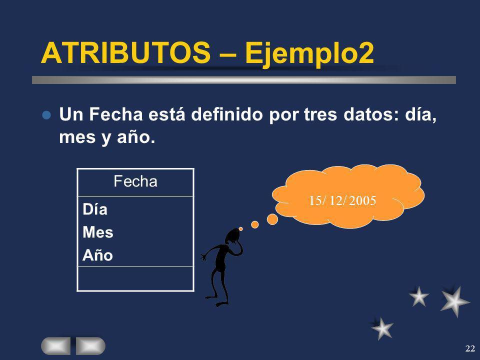 22 ATRIBUTOS – Ejemplo2 Un Fecha está definido por tres datos: día, mes y año. Fecha Día Mes Año 15/ 12/ 2005