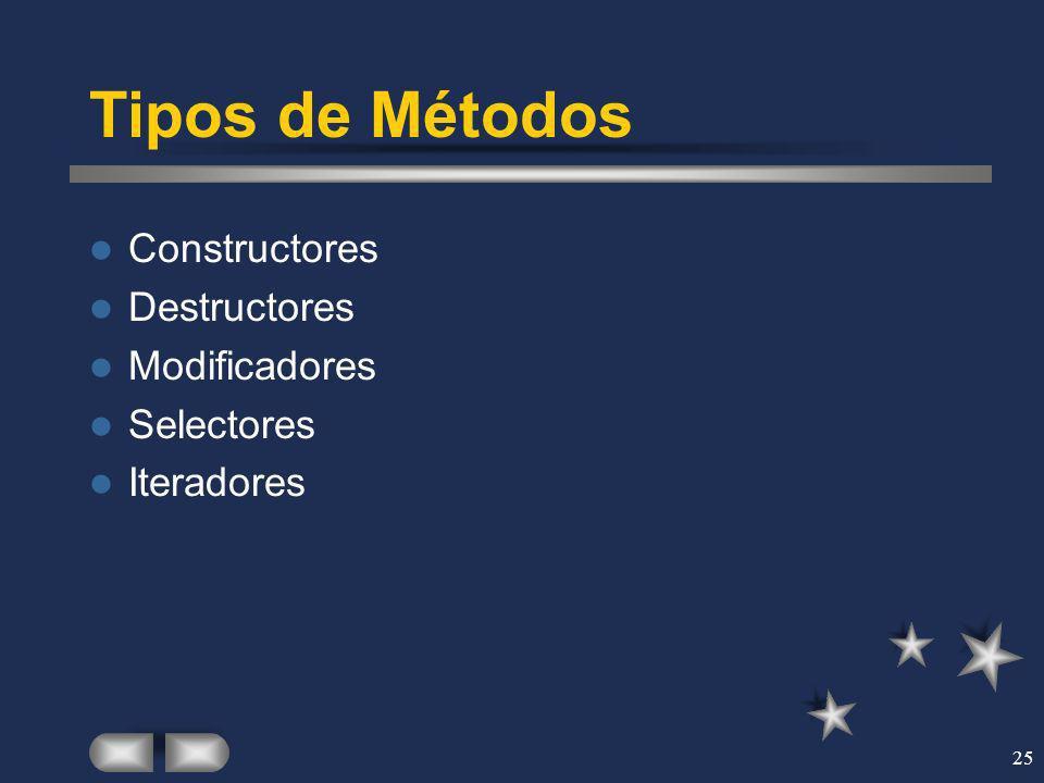25 Tipos de Métodos Constructores Destructores Modificadores Selectores Iteradores
