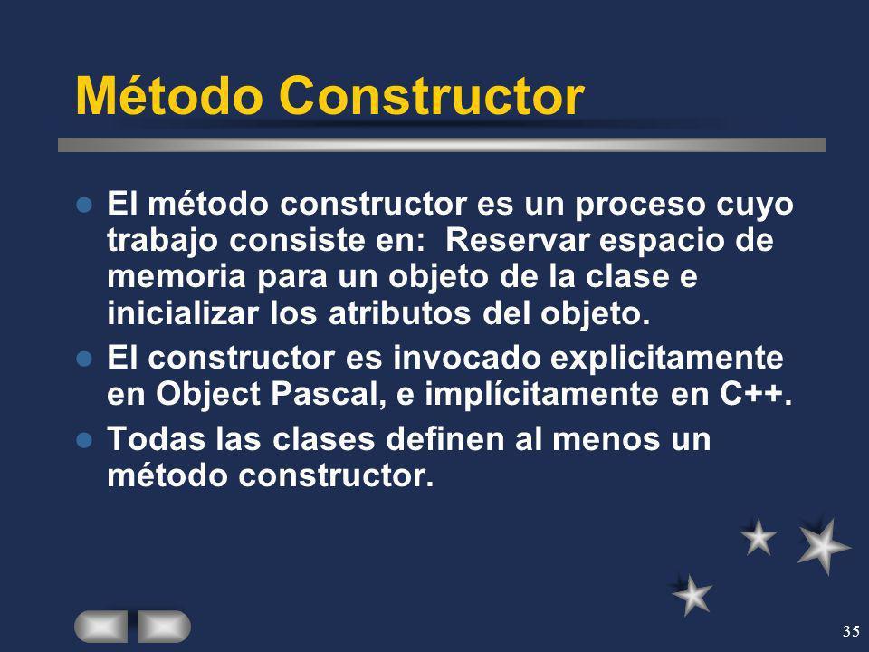 35 Método Constructor El método constructor es un proceso cuyo trabajo consiste en: Reservar espacio de memoria para un objeto de la clase e inicializ