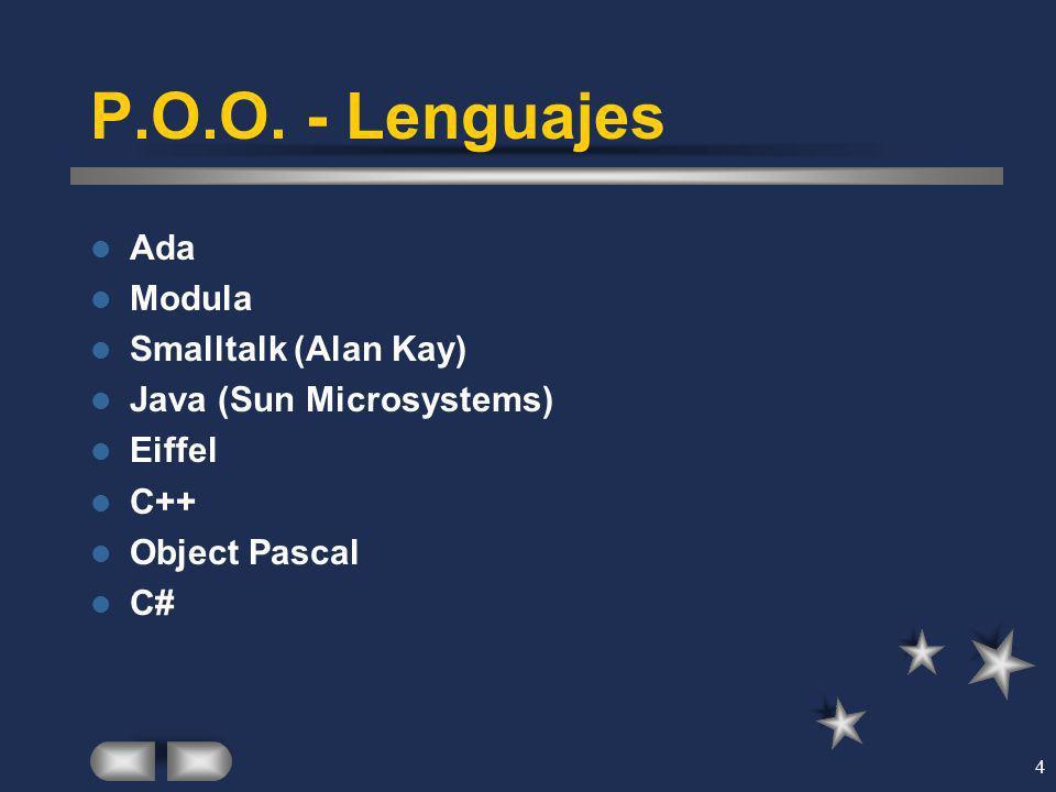 4 P.O.O. - Lenguajes Ada Modula Smalltalk (Alan Kay) Java (Sun Microsystems) Eiffel C++ Object Pascal C#
