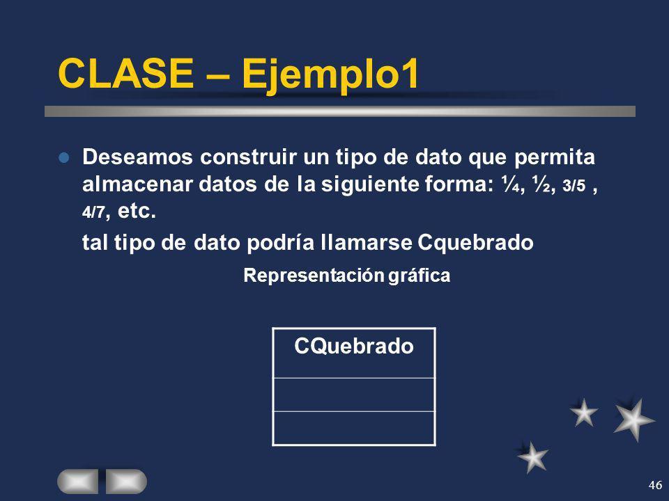 46 CLASE – Ejemplo1 Deseamos construir un tipo de dato que permita almacenar datos de la siguiente forma: ¼, ½, 3/5, 4/7, etc. tal tipo de dato podría