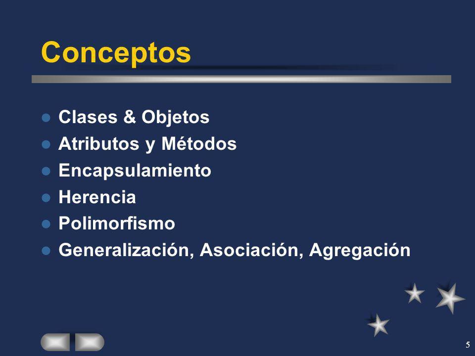 5 Conceptos Clases & Objetos Atributos y Métodos Encapsulamiento Herencia Polimorfismo Generalización, Asociación, Agregación