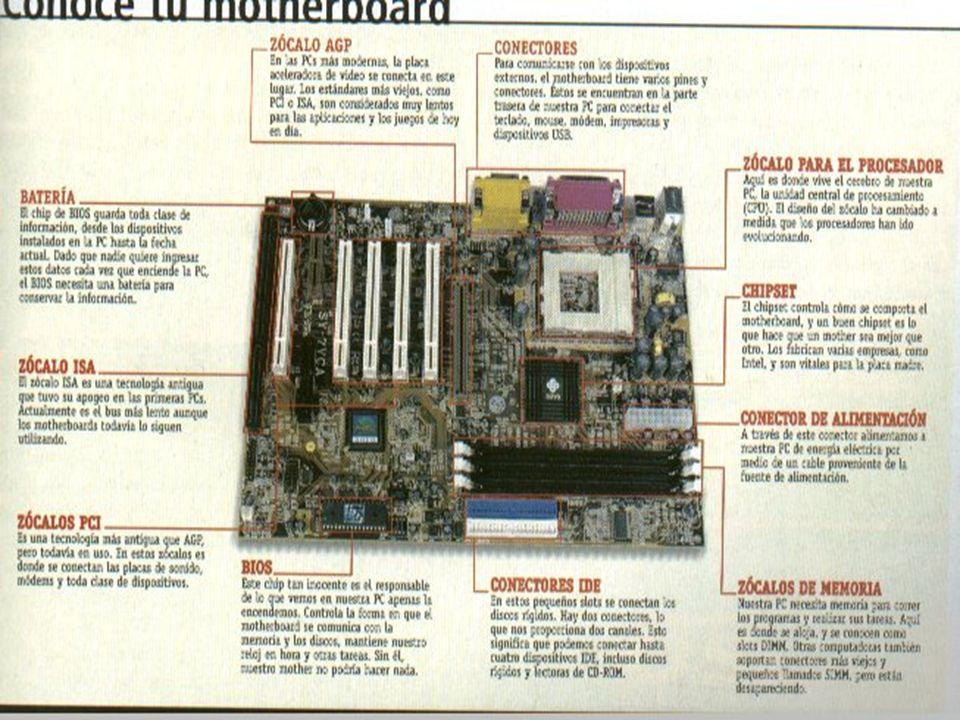 MEMORIA RAM Es el lugar donde se almacenan tanto los datos que se van a procesar como los datos que son resultado de un proceso.