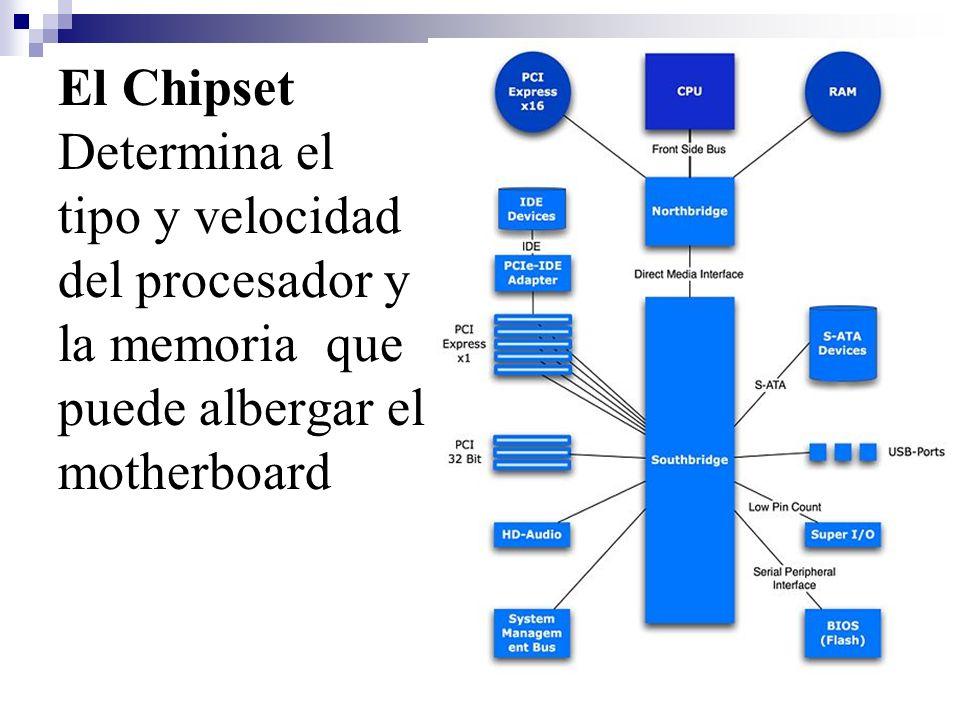El CHIPSET Son un conjunto de chips controladores soldados al motherboard que manejan todos los buses que funcionan con éste El NorthBridge se usa como enlace entre el microprocesador y la memoria.