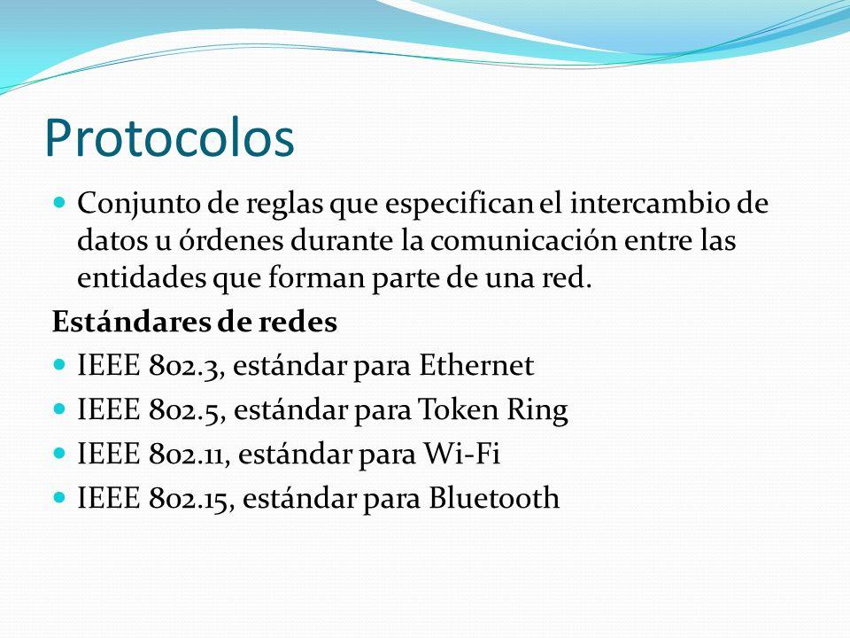 Protocolos Conjunto de reglas que especifican el intercambio de datos u órdenes durante la comunicación entre las entidades que forman parte de una red.