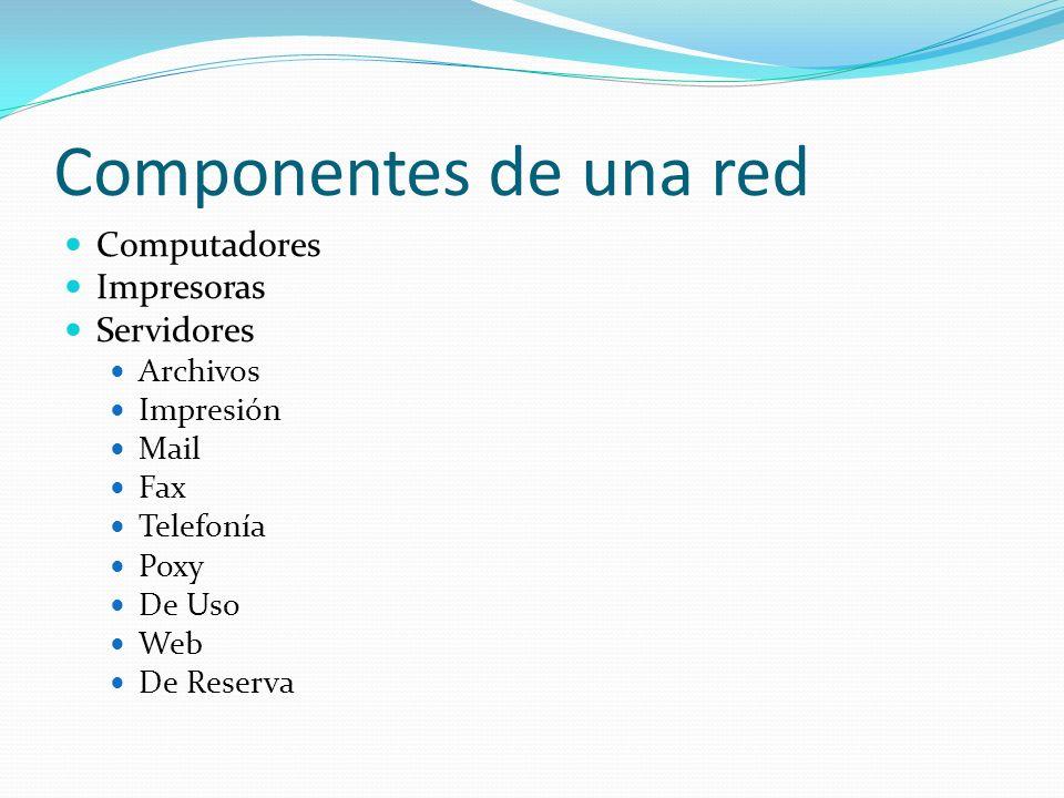 Componentes de una red Computadores Impresoras Servidores Archivos Impresión Mail Fax Telefonía Poxy De Uso Web De Reserva