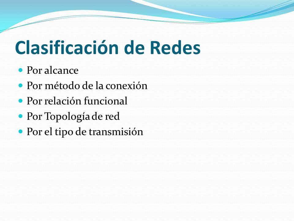 Clasificación de Redes Por alcance Por método de la conexión Por relación funcional Por Topología de red Por el tipo de transmisión