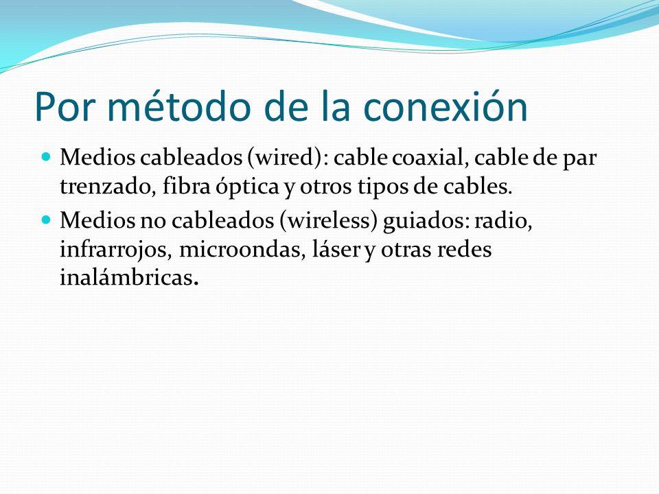 Por método de la conexión Medios cableados (wired): cable coaxial, cable de par trenzado, fibra óptica y otros tipos de cables. Medios no cableados (w