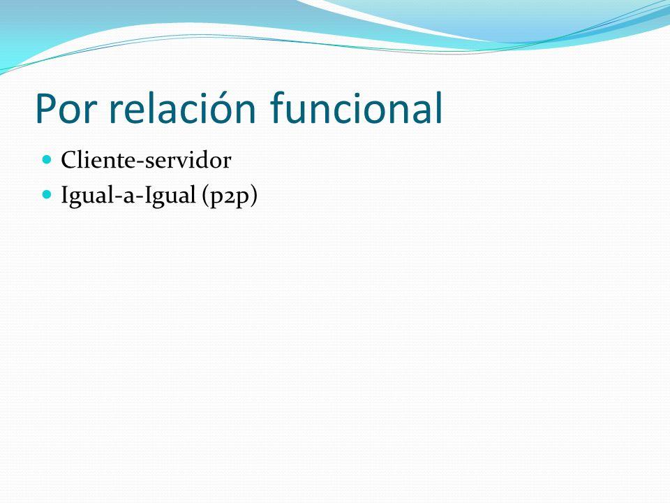 Por relación funcional Cliente-servidor Igual-a-Igual (p2p)